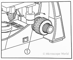 Microscope Focusing Tension Adjustment