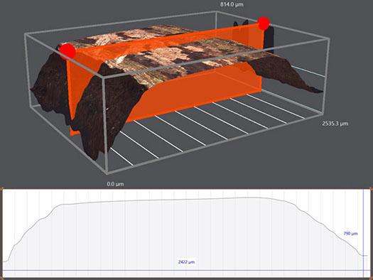 Zeiss SmartZoom Digital Microscope Profile Measurement