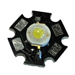 Fein Optic RB30 Replacement LED Bulb